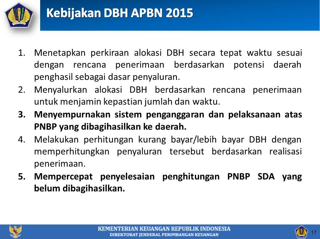 Kebijakan DBH APBN 2015