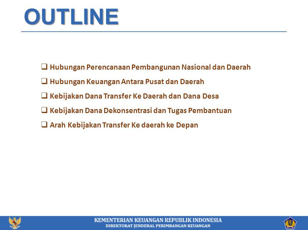 OUTLINE Hubungan Perencanaan Pembangunan Nasional dan Daerah