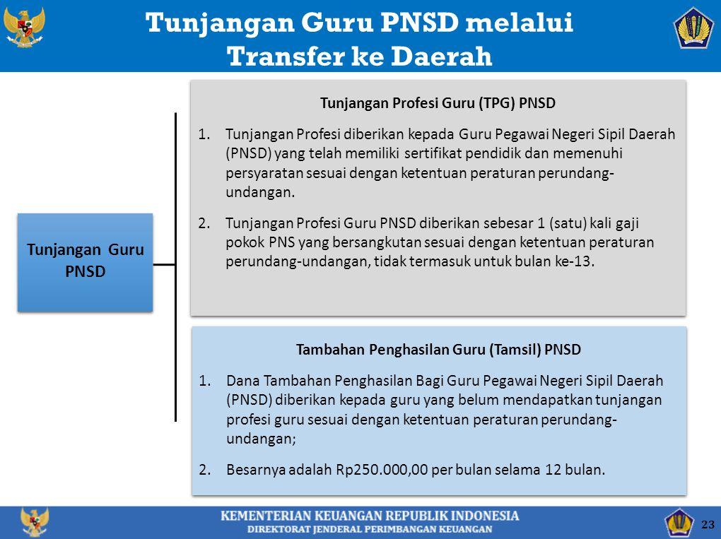 Tunjangan Guru PNSD melalui Transfer ke Daerah