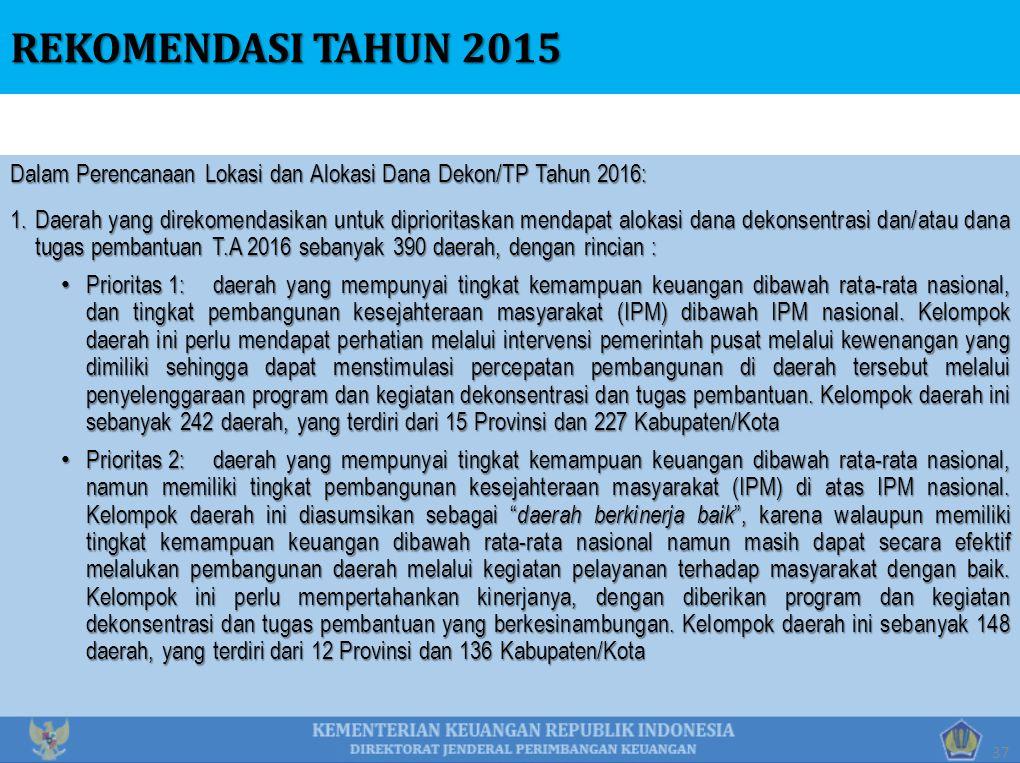 REKOMENDASI TAHUN 2015 Dalam Perencanaan Lokasi dan Alokasi Dana Dekon/TP Tahun 2016: