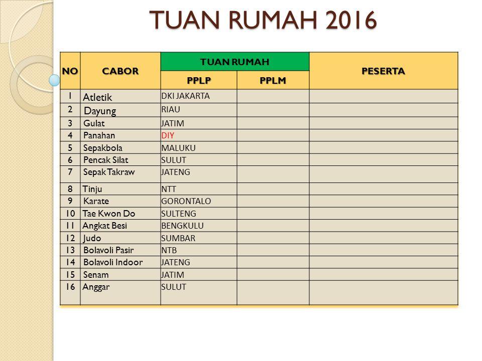 TUAN RUMAH 2016 Atletik Dayung NO CABOR TUAN RUMAH PESERTA PPLP PPLM 1