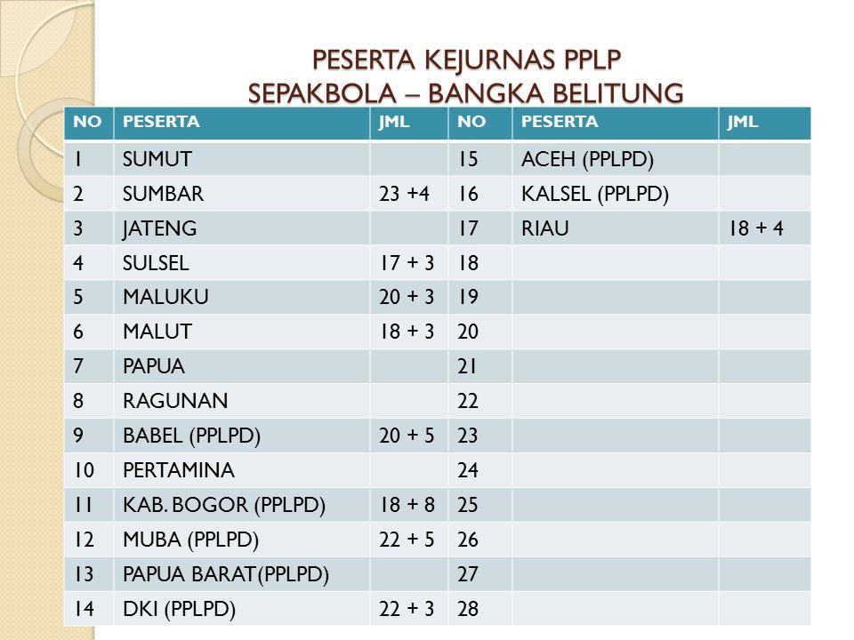 PESERTA KEJURNAS PPLP SEPAKBOLA – BANGKA BELITUNG