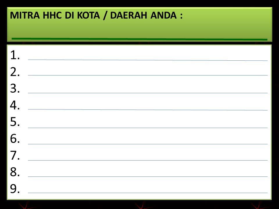MITRA HHC DI KOTA / DAERAH ANDA :