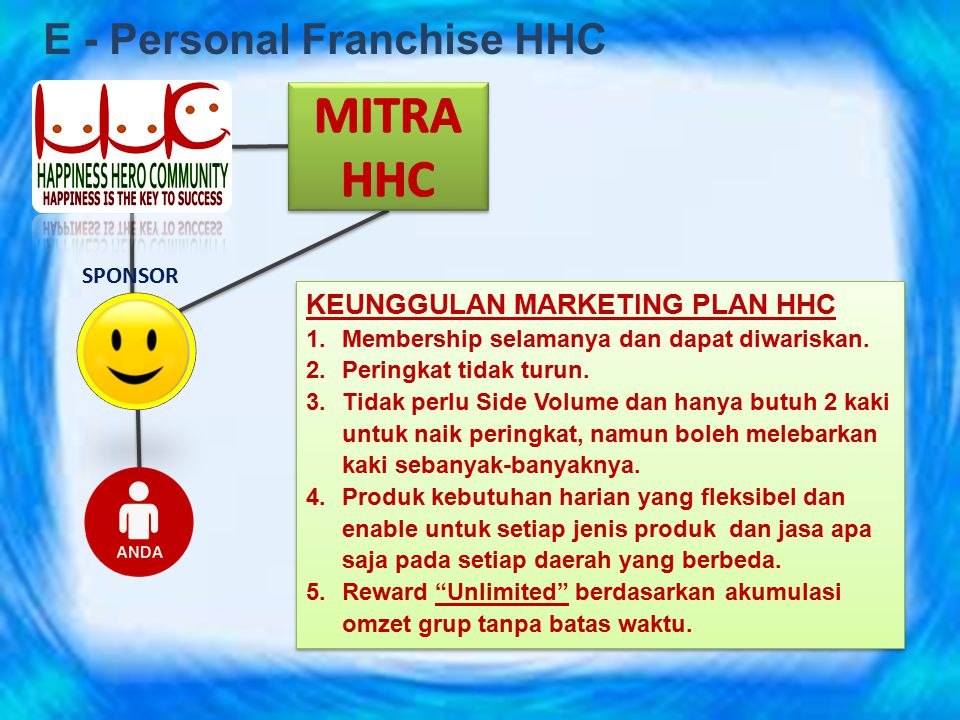 MITRA HHC E - Personal Franchise HHC KEUNGGULAN MARKETING PLAN HHC