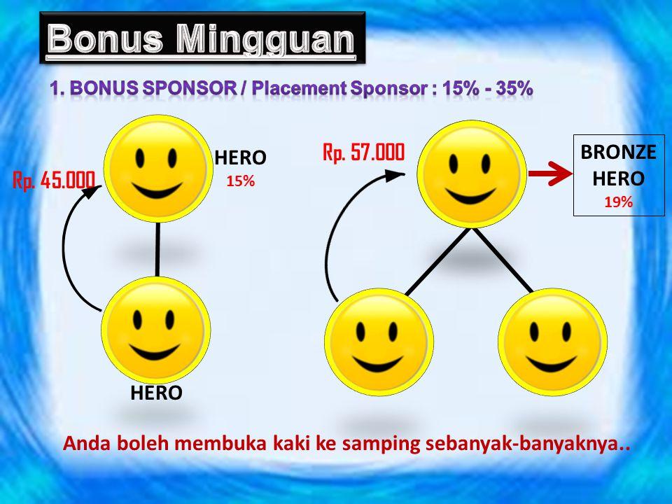 Bonus Mingguan Rp. 57.000 BRONZE HERO HERO Rp. 45.000 HERO