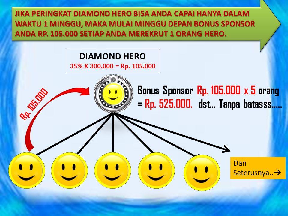 Bonus Sponsor Rp. 105.000 x 5 orang