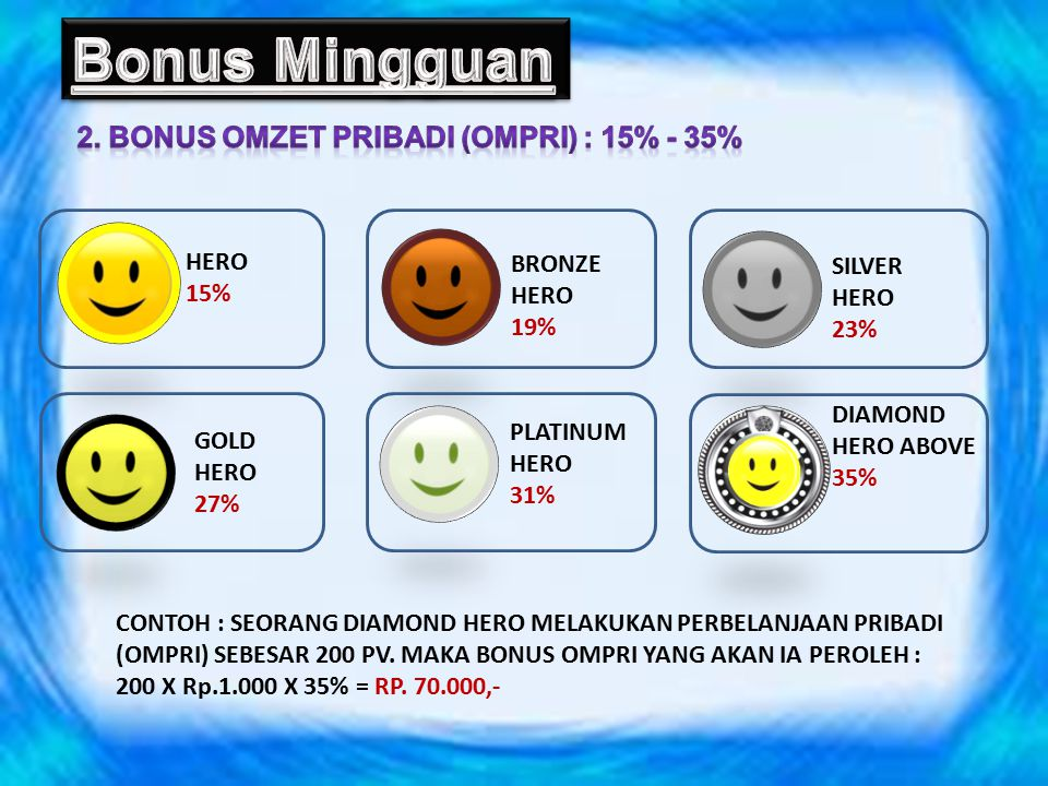 Bonus Mingguan 2. BONUS omzet pribadi (ompri) : 15% - 35% HERO BRONZE
