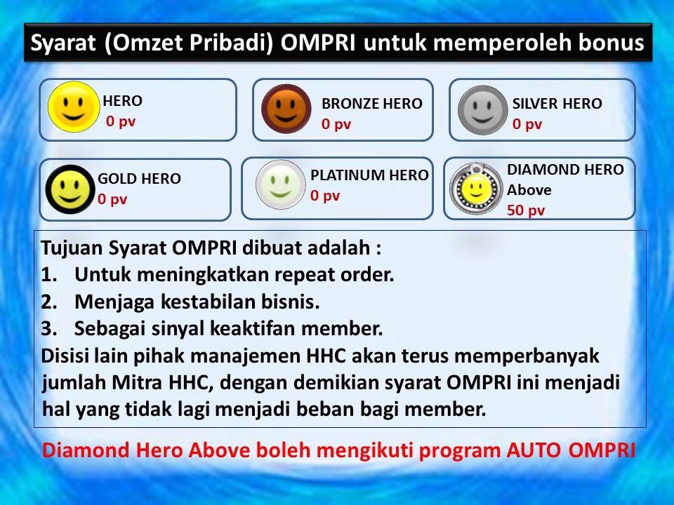 Syarat (Omzet Pribadi) OMPRI untuk memperoleh bonus