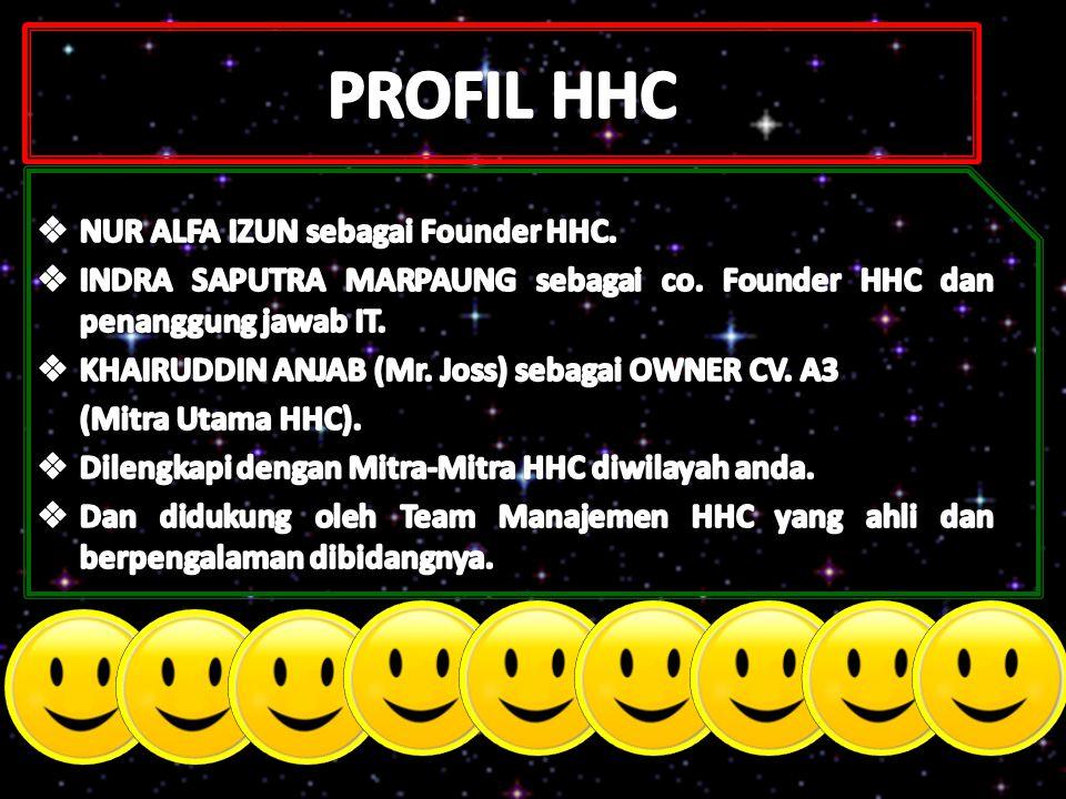 PROFIL HHC NUR ALFA IZUN sebagai Founder HHC.