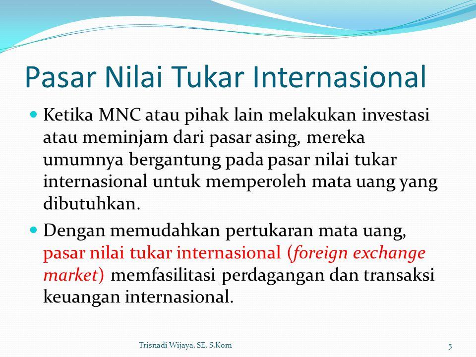 Pasar Nilai Tukar Internasional