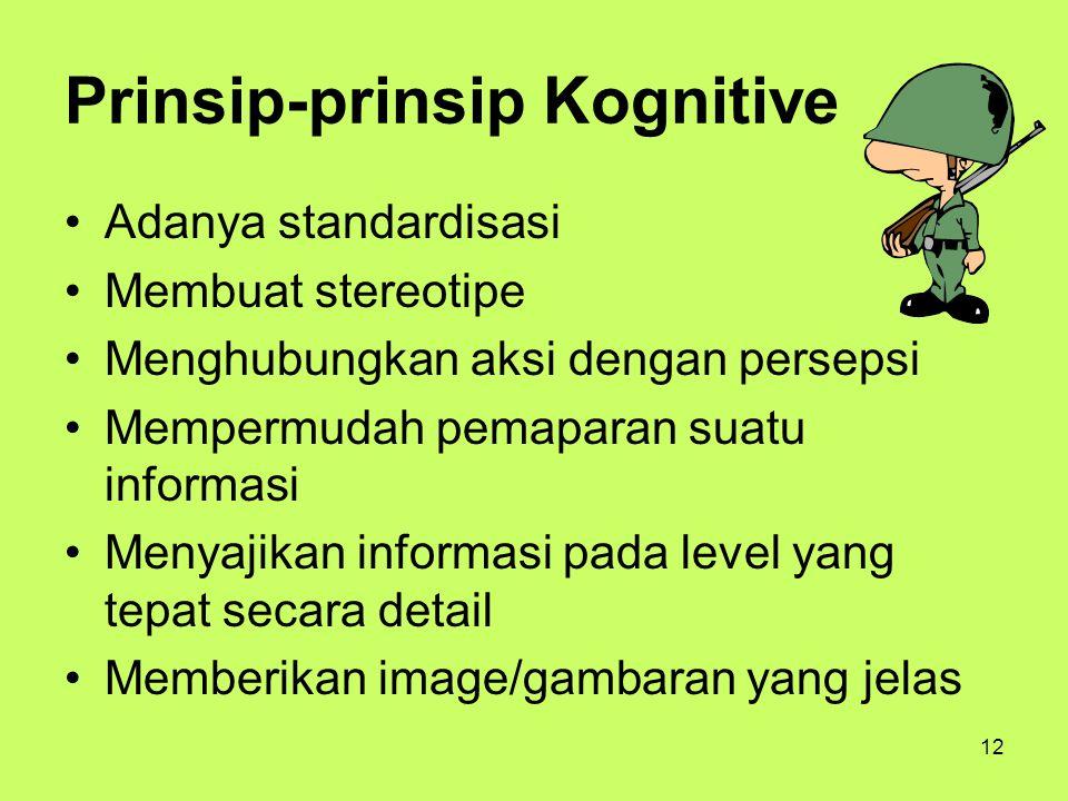 Prinsip-prinsip Kognitive
