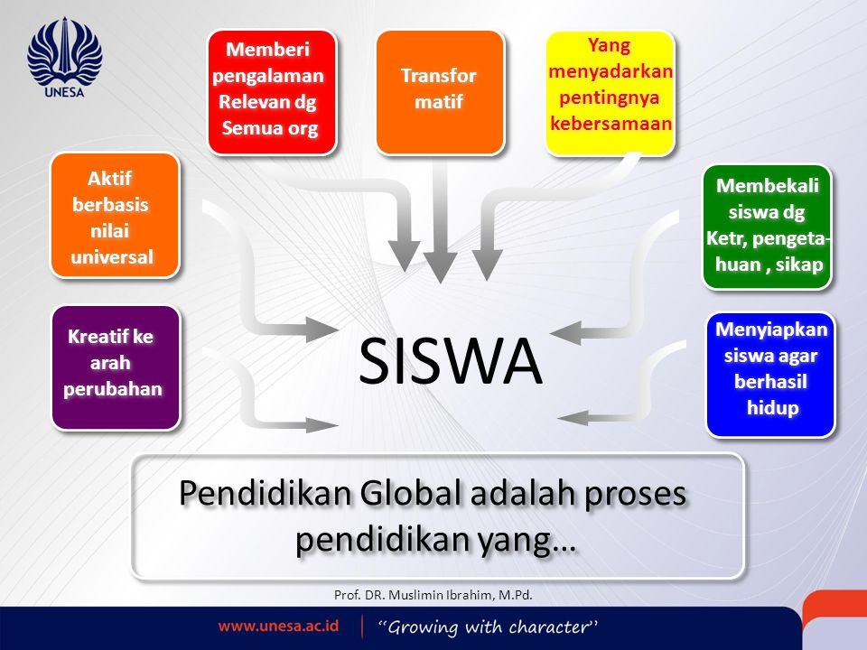 SISWA Pendidikan Global adalah proses pendidikan yang… Memberi