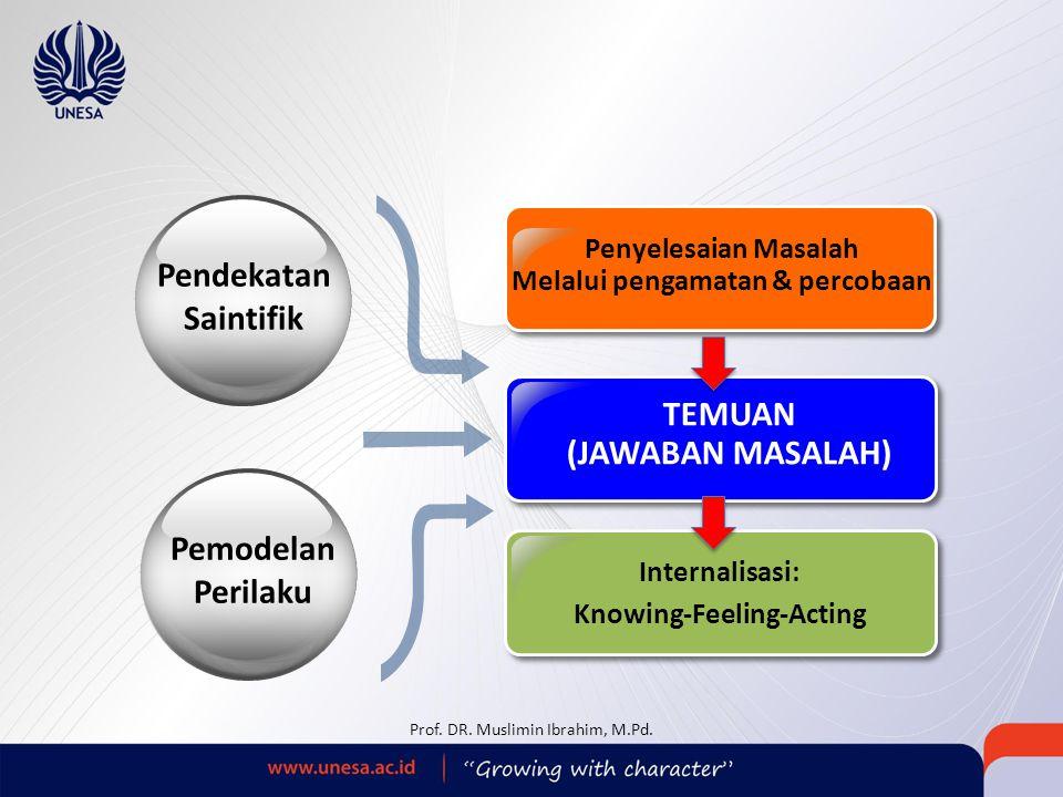 Melalui pengamatan & percobaan Knowing-Feeling-Acting