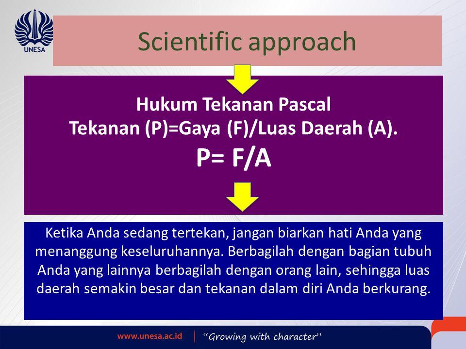 Tekanan (P)=Gaya (F)/Luas Daerah (A).