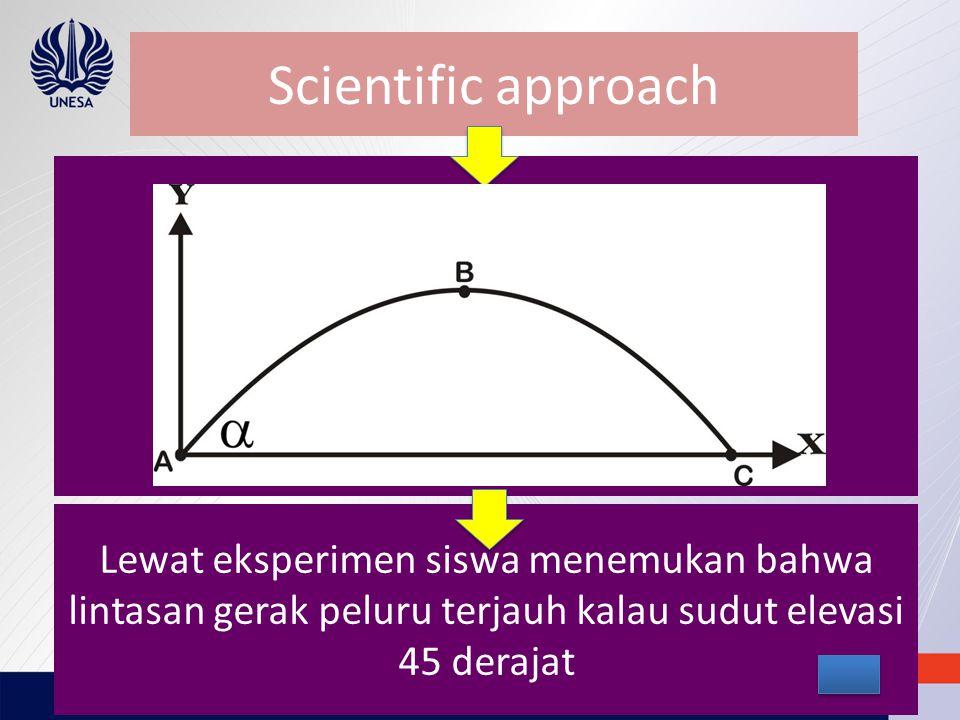 Scientific approach Lewat eksperimen siswa menemukan bahwa lintasan gerak peluru terjauh kalau sudut elevasi 45 derajat.