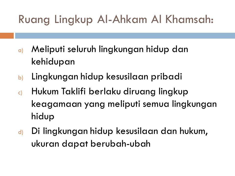Ruang Lingkup Al-Ahkam Al Khamsah:
