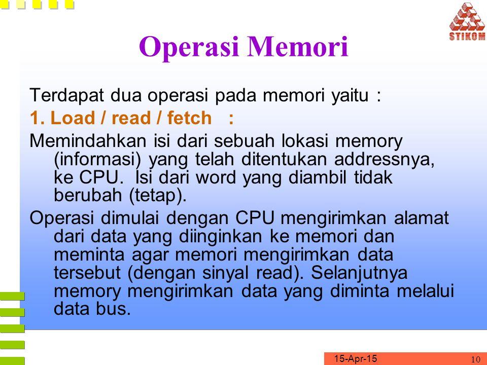 Operasi Memori Terdapat dua operasi pada memori yaitu :