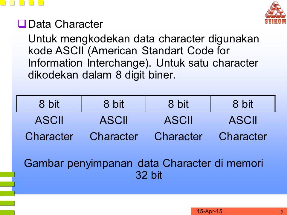 Gambar penyimpanan data Character di memori 32 bit