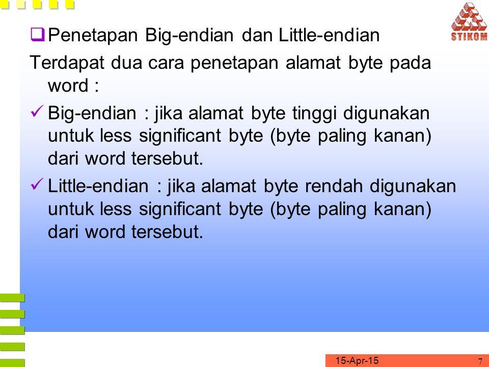 Penetapan Big-endian dan Little-endian