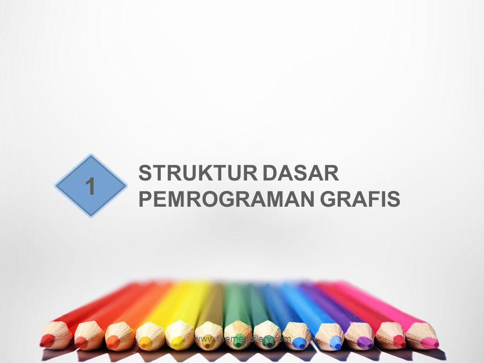 1 STRUKTUR DASAR PEMROGRAMAN GRAFIS www.themegallery.com