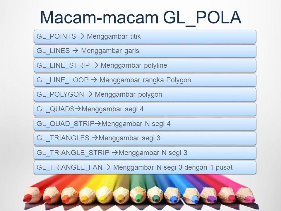 Macam-macam GL_POLA GL_POINTS  Menggambar titik
