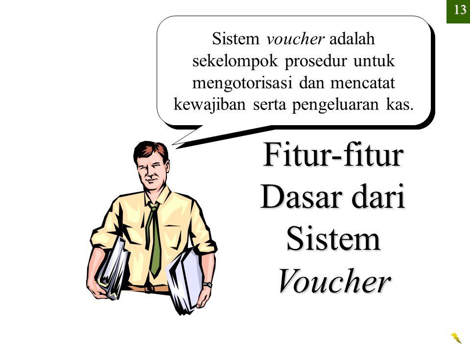 Fitur-fitur Dasar dari Sistem Voucher