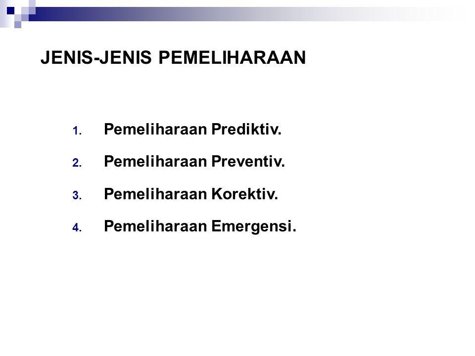 JENIS-JENIS PEMELIHARAAN