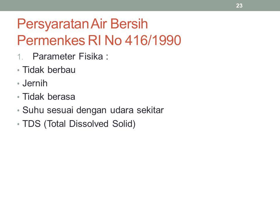 Persyaratan Air Bersih Permenkes RI No 416/1990