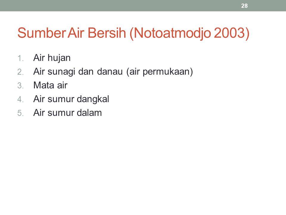 Sumber Air Bersih (Notoatmodjo 2003)