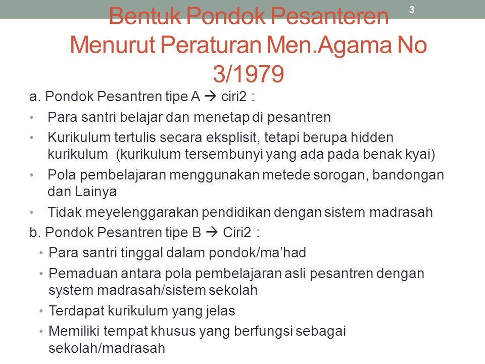Bentuk Pondok Pesanteren Menurut Peraturan Men.Agama No 3/1979