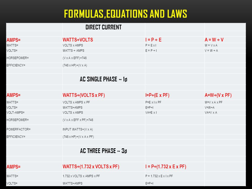 FORMULAS,EQUATIONS AND LAWS