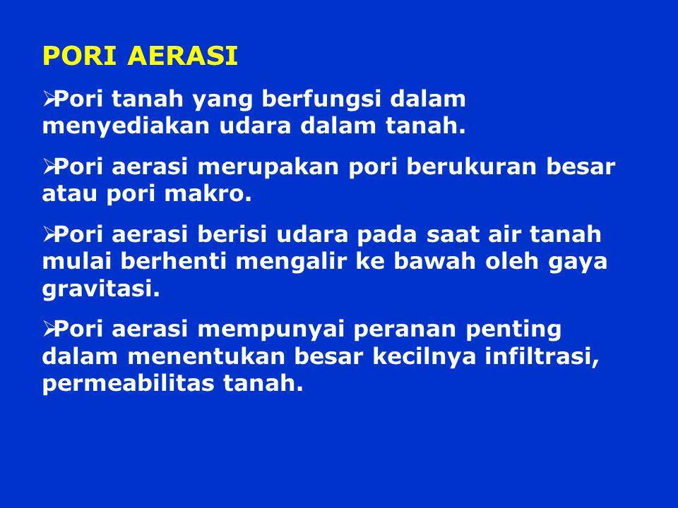 PORI AERASI Pori tanah yang berfungsi dalam menyediakan udara dalam tanah. Pori aerasi merupakan pori berukuran besar atau pori makro.