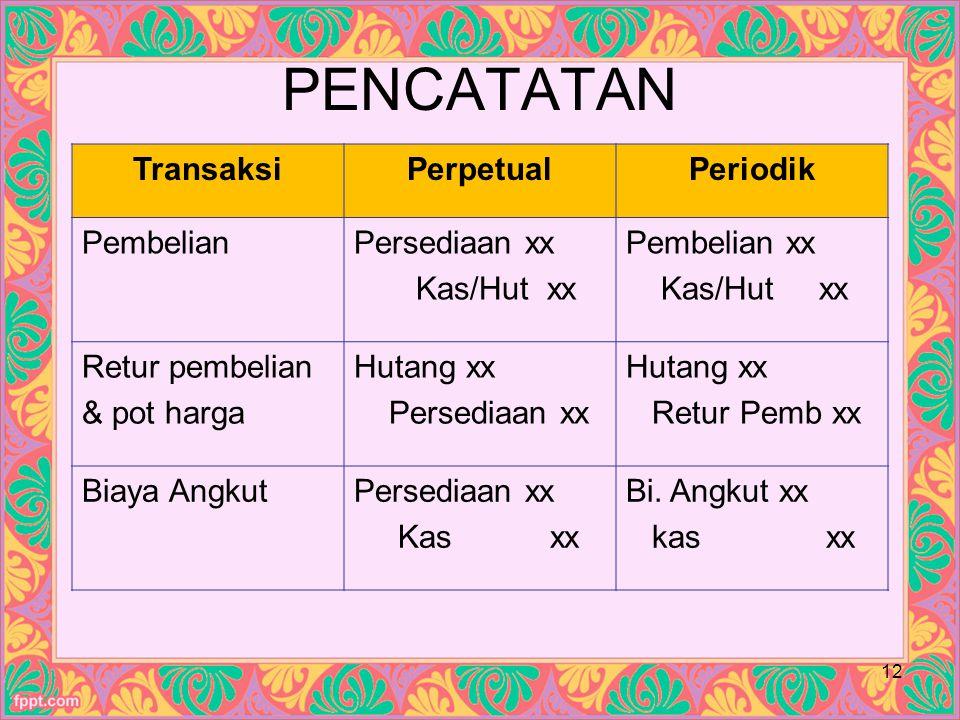 PENCATATAN Transaksi Perpetual Periodik Pembelian Persediaan xx