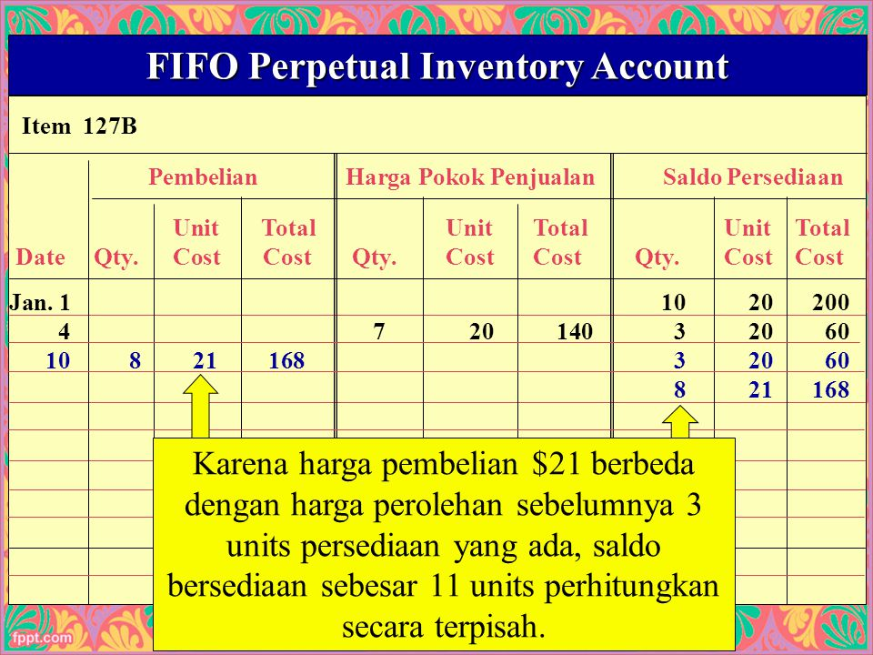 FIFO Perpetual Inventory Account