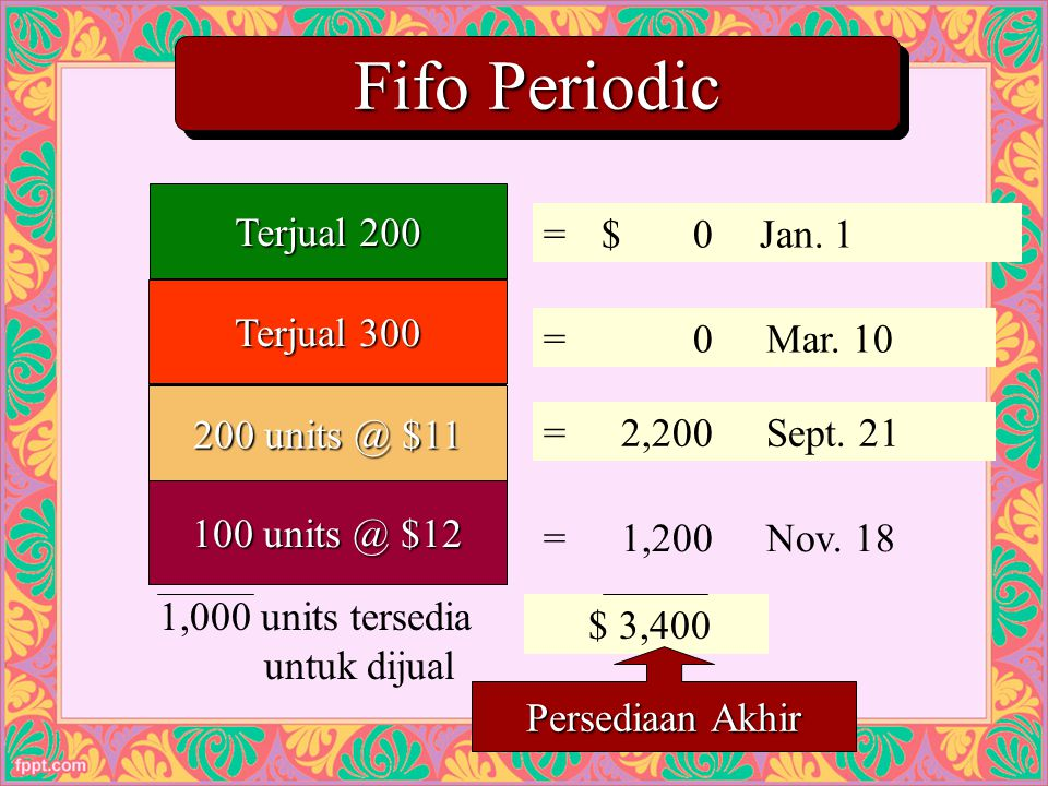 Fifo Periodic 200 units @ $9 Terjual 200 = $1,800 Jan. 1 = $ 0 Jan. 1