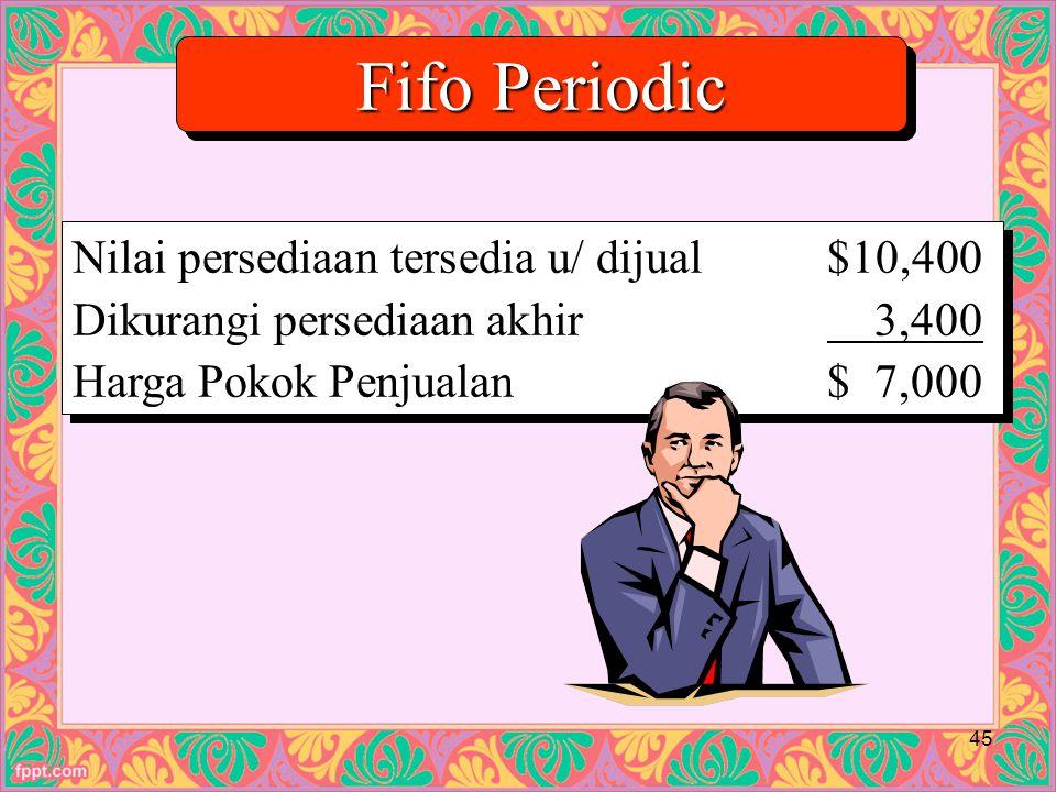 Fifo Periodic Nilai persediaan tersedia u/ dijual $10,400