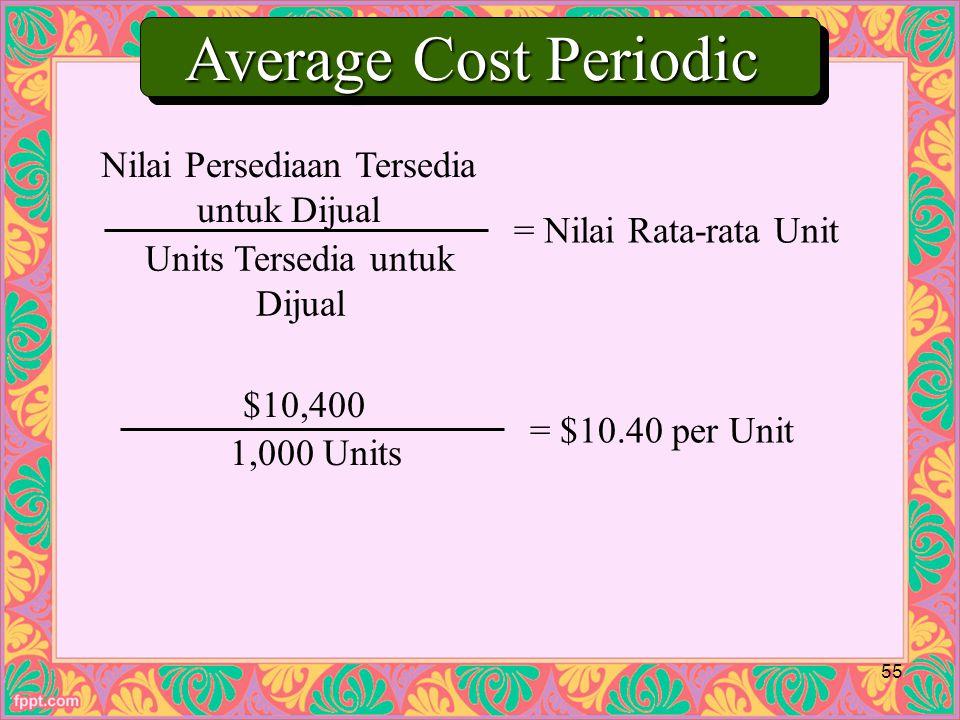 Average Cost Periodic Nilai Persediaan Tersedia untuk Dijual