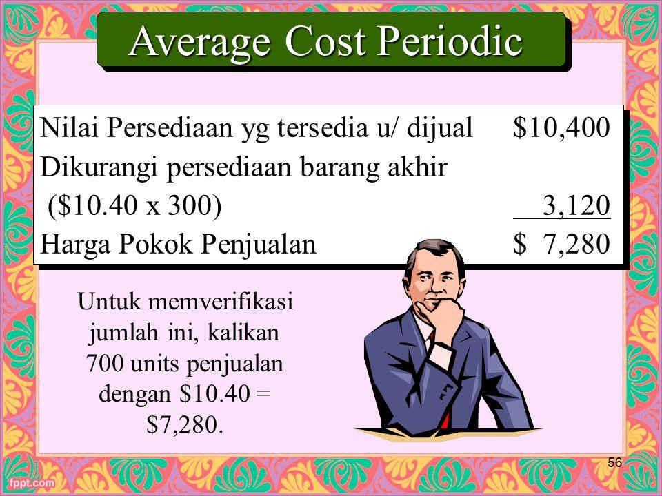 Average Cost Periodic Nilai Persediaan yg tersedia u/ dijual $10,400