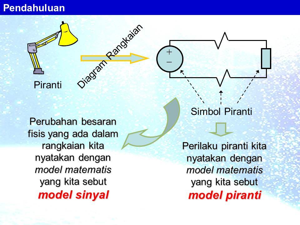 Pendahuluan Piranti. +  Diagram Rangkaian. Simbol Piranti.