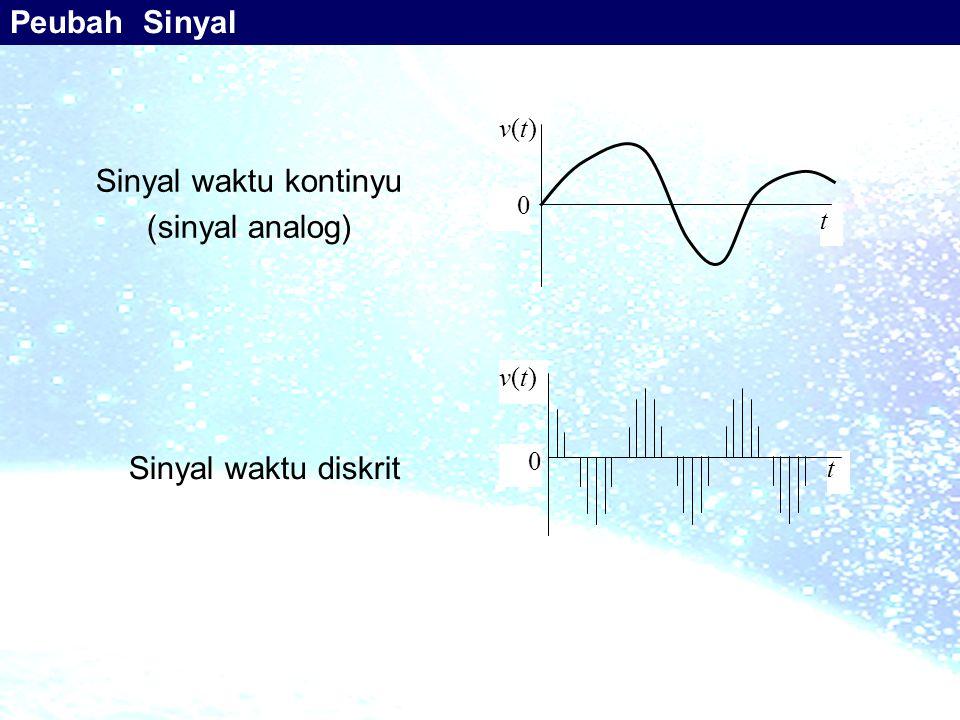 Peubah Sinyal Sinyal waktu kontinyu (sinyal analog)