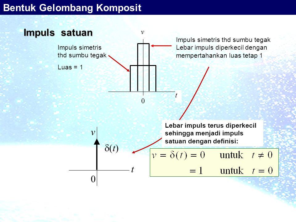 Bentuk Gelombang Komposit