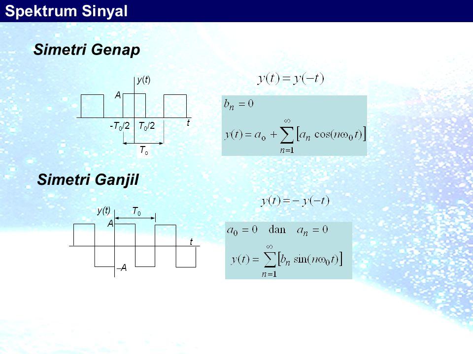 Spektrum Sinyal Simetri Genap Simetri Ganjil T0/2 y(t) A To -T0/2 t