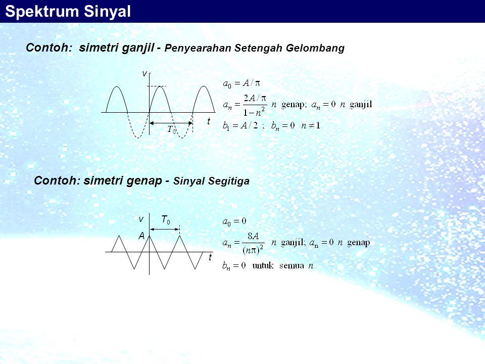 Spektrum Sinyal Contoh: simetri ganjil - Penyearahan Setengah Gelombang. T0. t. v. Contoh: simetri genap - Sinyal Segitiga.