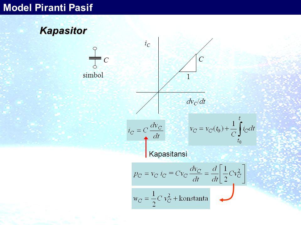 Model Piranti Pasif Kapasitor C simbol iC dvC/dt 1 Kapasitansi