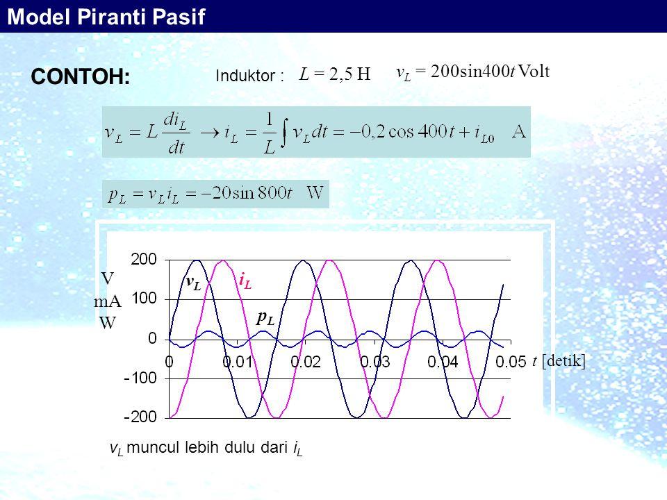 Model Piranti Pasif CONTOH: L = 2,5 H vL = 200sin400t Volt V mA W pL