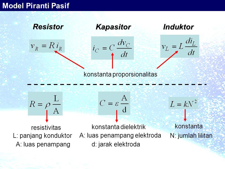 Resistor Kapasitor Induktor