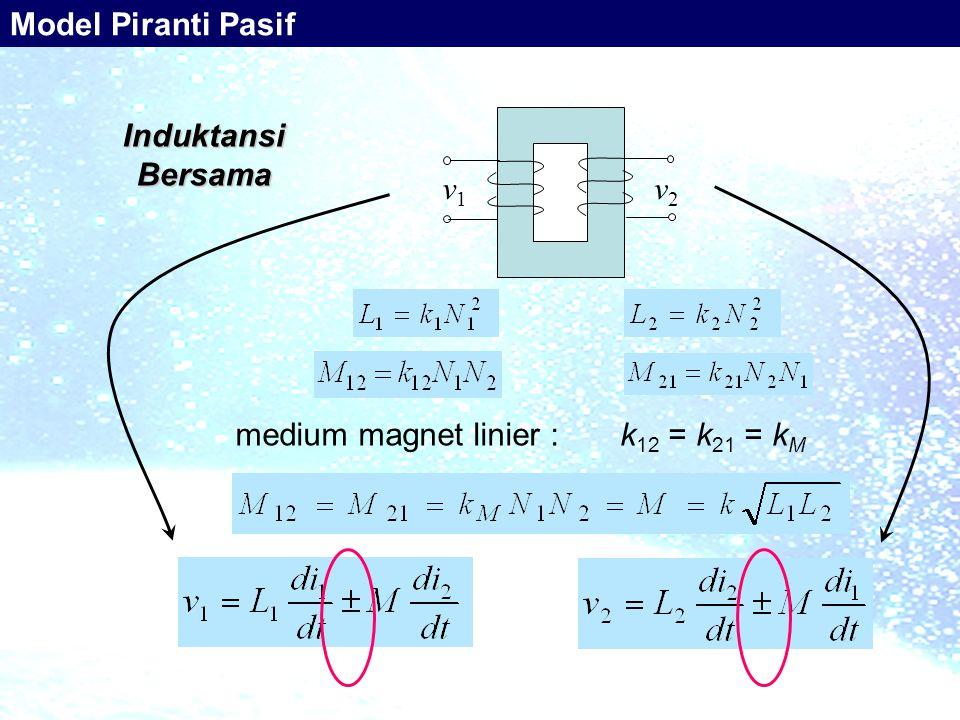 Model Piranti Pasif i1 i2 v1 v2 Induktansi Bersama k12 = k21 = kM medium magnet linier :