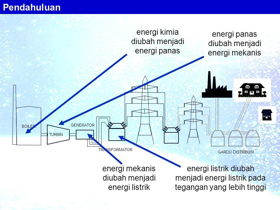 Pendahuluan energi kimia diubah menjadi energi panas