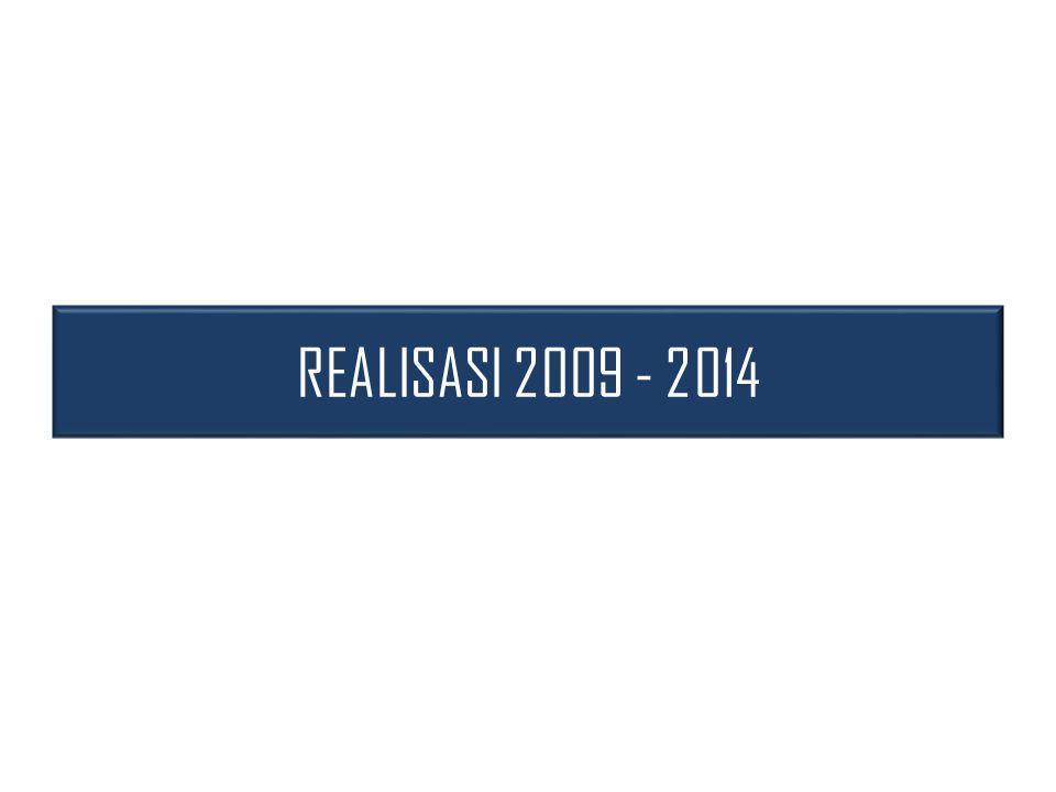 REALISASI 2009 - 2014