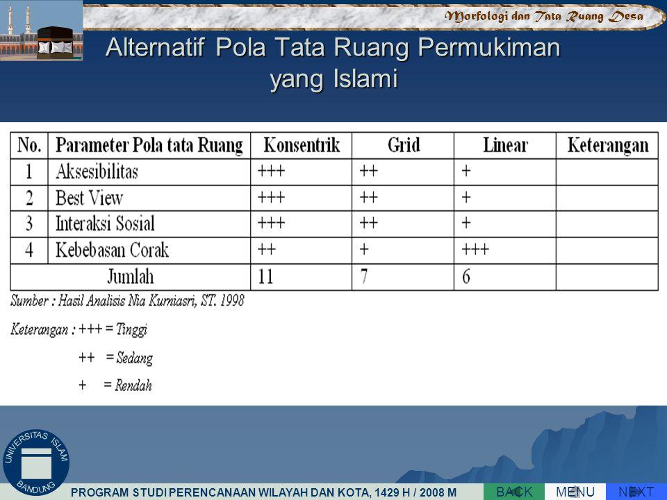 Alternatif Pola Tata Ruang Permukiman yang Islami